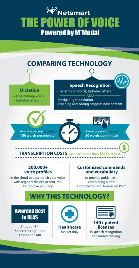 Power-of-Voice-Infographic